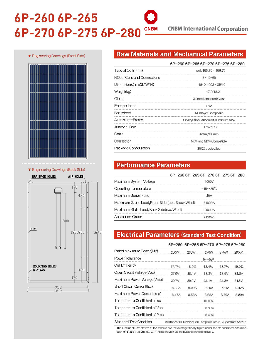 tier-one-grade-a-265-watt-poly-panels