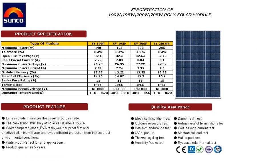 special-on-200w-poly-solar-module-while-stock-last